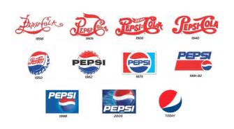 History Of Logo 100 Years Of History Of Olympic Logo Designs Ideator Si