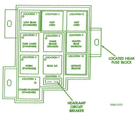 1994 chrysler minivan fuse box diagram circuit wiring