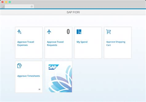 dashboard fiore fiori at stowe related keywords fiori at stowe