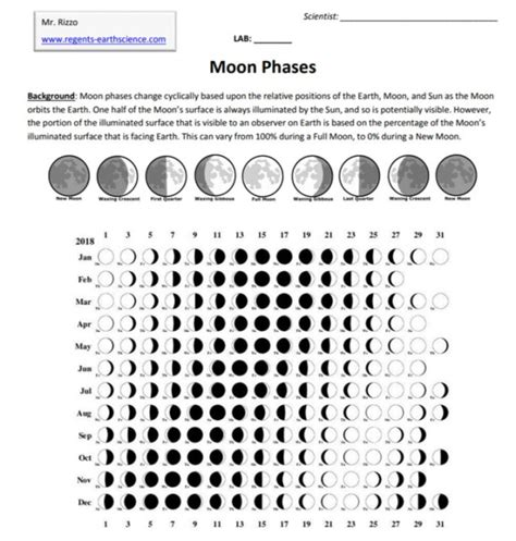 Lab Phases Of The Moon