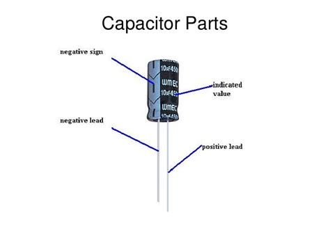 electric motor run capacitor function capacitor function in motor 28 images cinco capacitor china ac capacitors factory power