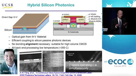 photonic integrated circuits on silicon silicon photonic integrated circuits and lasers