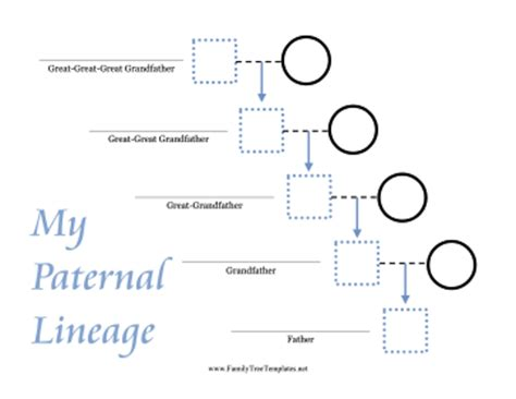 Paternal Lineage Family Tree Template