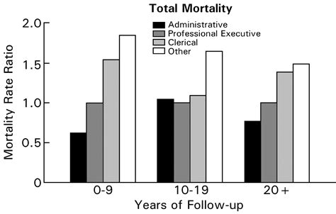 actor data definition justice inequality and health stanford encyclopedia of