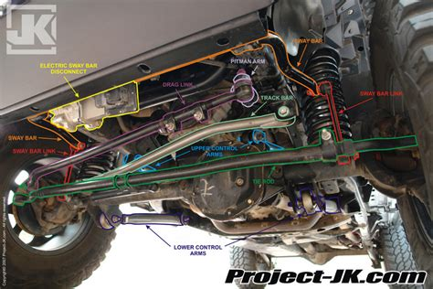 jeep jk suspension diagram wobble what it is what it isn t and what you can