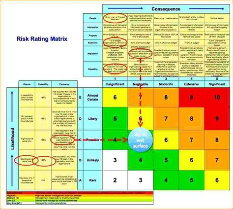 excel risk assessment template business risk assessment