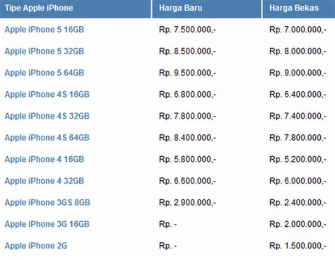 Hp Iphone 4 S Bekas harga hp lphone harga hp apple iphone