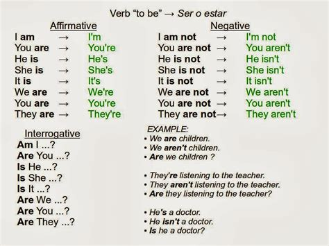 getting ready to learn together exchanging personal information verb to be