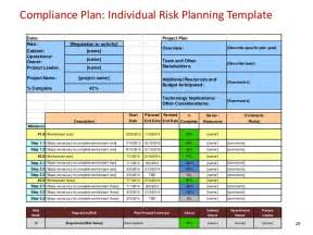 Compliance Program Template by W1 Compliance Program Effectiveness Measuring And
