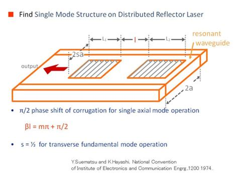 basic monolithic integrated circuit technology dbnstj and basic research on monolithic photonic integrated circuits