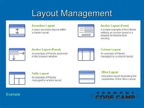 layout manager extjs introduction to the extjs javascript framework for rich