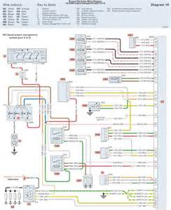 Peugeot 106 Engine Management Light Peugeot Wiring Diagrams 206 Wiring Peugeot Free Wiring
