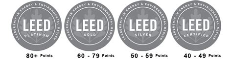 what is a leed certification what are leed certification levels emerald built