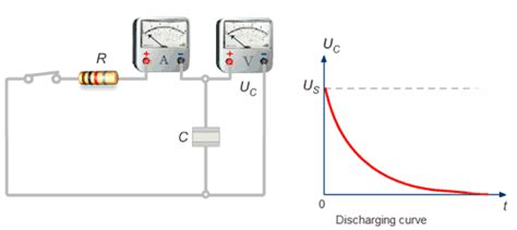capacitor discharge ac or dc guide to be an electronic circuit design engineer capacitors in dc circuit