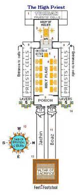 Synagogue Floor Plan first temple temple of