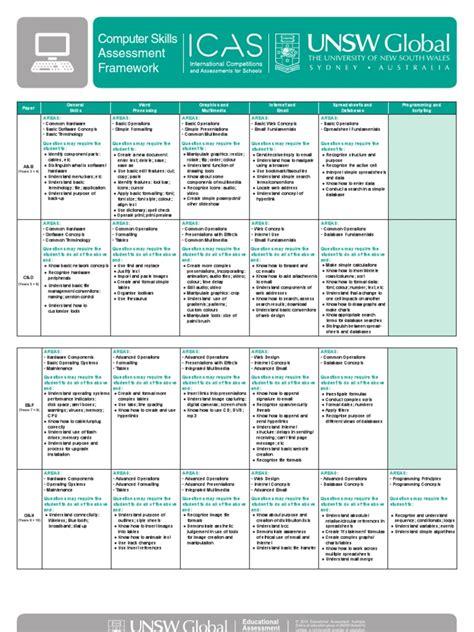 tutorialspoint web technology pdf multimedia and web technology reeta sahoo pdf secrets