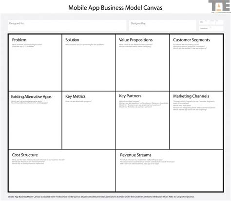 mobile app planning template mobile application business model app business model