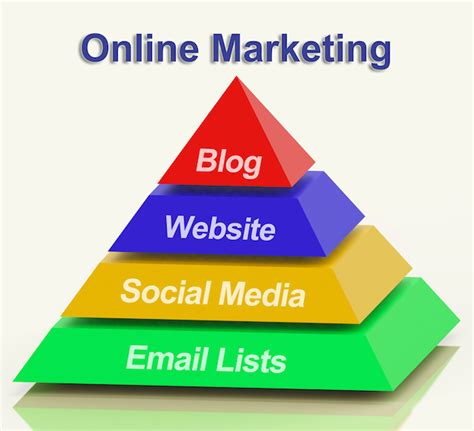 Marketing Classes 1 by Free Marketing For Fast Profits