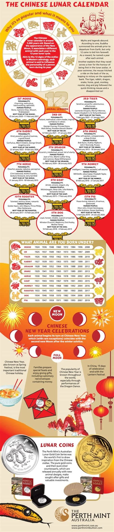 the history of lunar new year new year 2015 the year of the goat daily