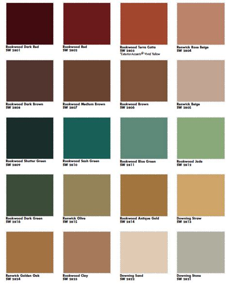 coffee paint color color scheme for coffee shop bathroom painting to do