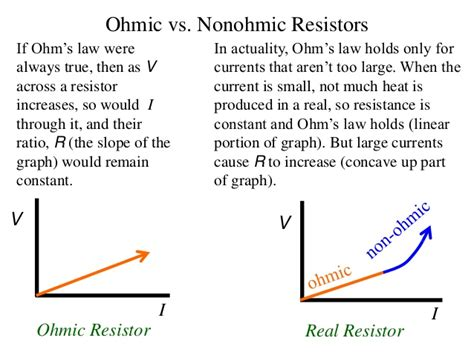 ohmic resistors define non ohmic resistor definition 28 images notes electrical conduction school non ohmic