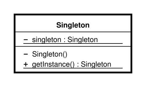 singleton pattern in java javarevisited mete kose it specialist java design patterns tasarım