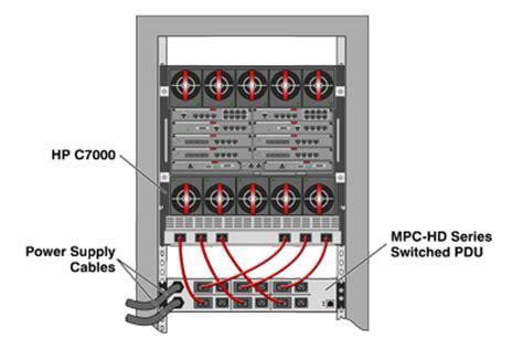 blade server rack cabinet mpc hd20h rackmount pdu switched 2u 2 20a 100 240v 6 c19