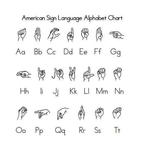 printable alphabet sign language search results for printable sign language alphabet chart