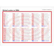 Ordinal Numbers And Words Mats 1st To 100th SB3659  SparkleBox