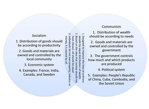 capitalism vs socialism venn diagram pics for gt socialism vs communism venn diagram