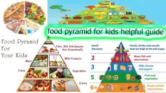 total tracy s guide to health happiness and ruling your world books food pyramid for helpful guide healthy food pyramid