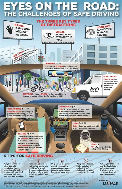 7 Tips For Being A Safe Driver On The Road by 327 Best Sunglasses India Images On Eye Facts