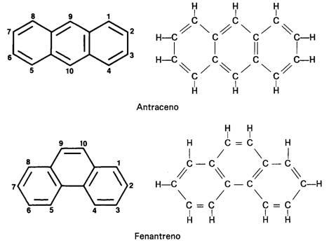 cadenas alifaticas que es clasificaci 243 n de los compuestos org 225 nicos monografias