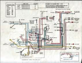 this is the diagram empi buggy wiring kit mentioned earlier someone was enough to