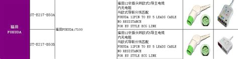 Fukuda Denshi 10 Lead Ekg Trunk Cable 16m Vs 10l Yoke 10kohm 2 2m Iec Fukuda Denshi 12 Pin Trunk Cable
