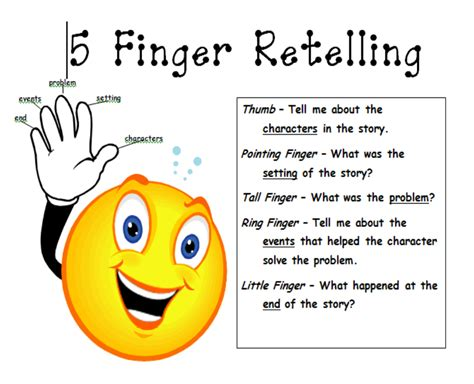 retell new year story 5 finger retelling miss matthews kindergarten class