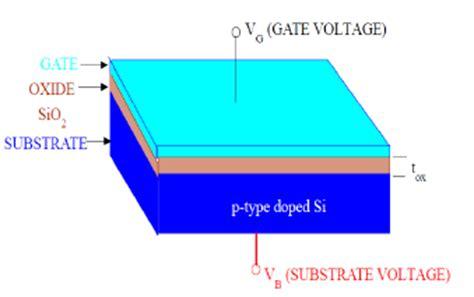 igbt transistor principle igbt transistor working principle 28 images h bridges the basics modular circuits