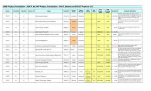 Project Spreadsheet Template Excel by Best Photos Of Project Log Template Excel Project