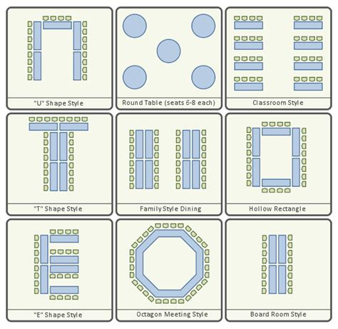 business meeting room layout pin by adrian lance on conference findings pinterest