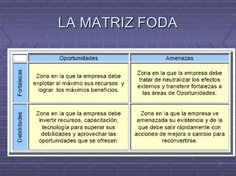 matriz foda presentacion an 225 lisis foda presentacion