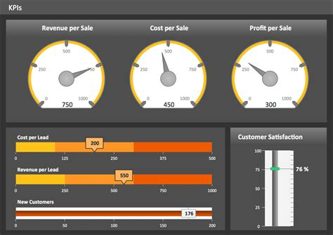 sales key performance indicators template dashboard kpi exles search ux ui