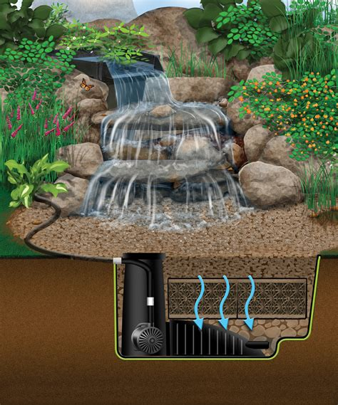 aquascape pondless waterfall kit aquascape mini pondless waterfall kit ponds water