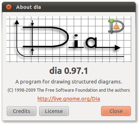 membuat flowchart di linux adeeology ubuntu membuat diagram flowchart