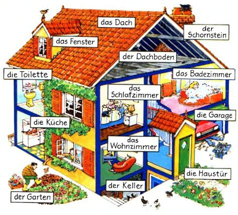 das haus b german vocabulary das haus twists haus and house