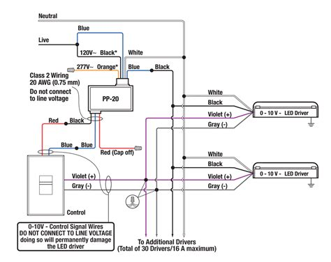 wiring diagram 208v to led driver 208v single phase wiring