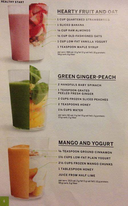 Detox Smoothies For A Week by Free 12 Day Green Smoothie E Course Smoothies Green