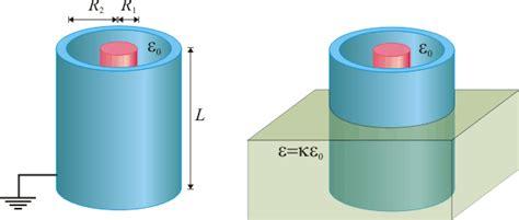 capacitor cilindrico que es que es capacitor cilindrico 28 images capacitancia capacitor trifasico 5 00 kvar cilindrico