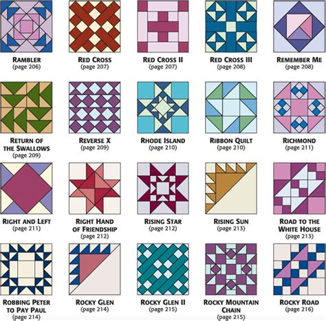 pattern with name traditional quilt pattern names www imgkid com the