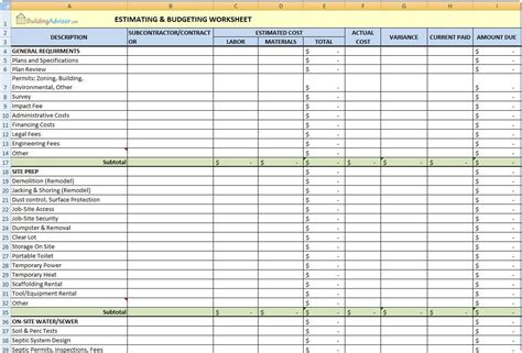residential construction budget template estimating budgeting worksheet sle of estimating