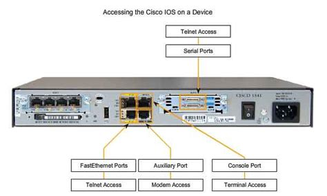 cavo console cisco configuring and testing a network